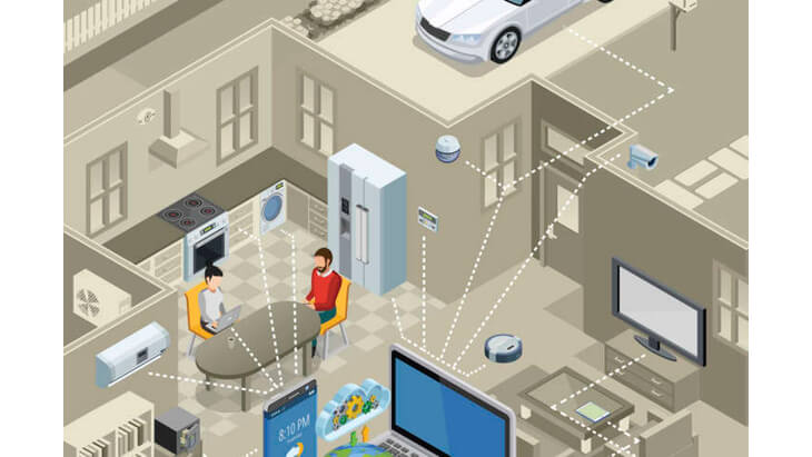 Smart Devices to take off with IoT, Internet of Things